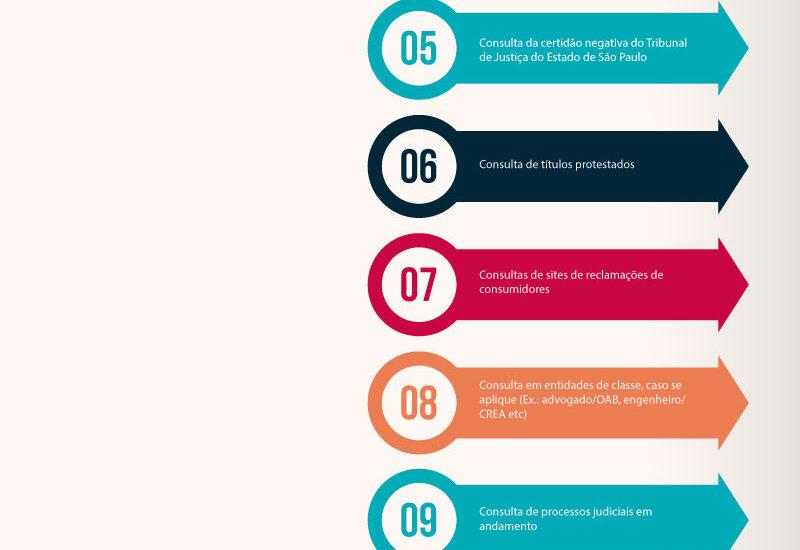 MB7 consulta de prestadores de serviços